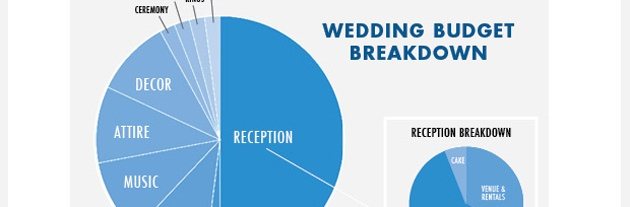 Wedding-Spending-Graphic