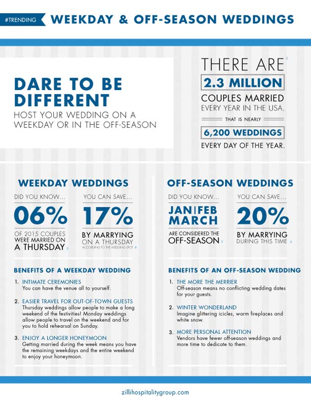Weekday and Off-Season Wedding Infographic